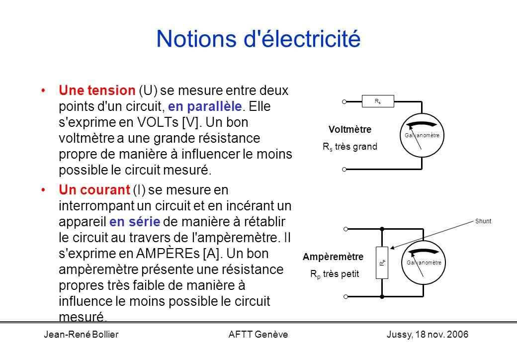 Jussy, 18 nov. 2006Jean-René BollierAFTT Genève Programme du cours (suite) Interprétations et déductions des observations –conditions pour établir ou