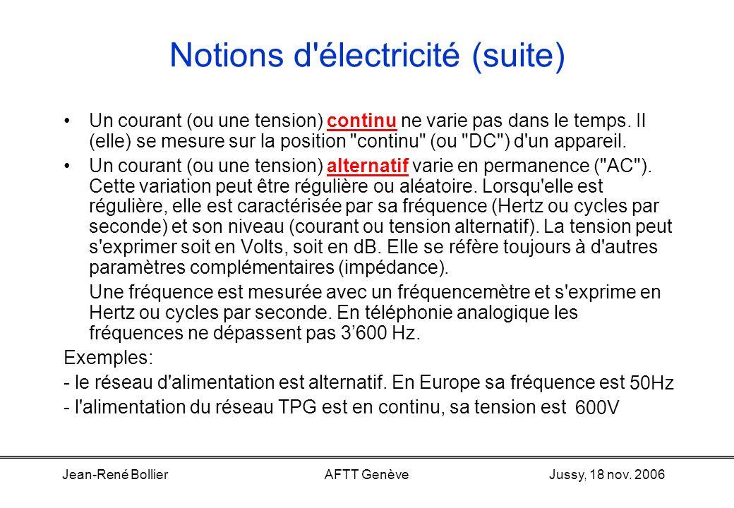 Jussy, 18 nov. 2006Jean-René BollierAFTT Genève Notions d'électricité (suite) La résistance (R) est la grandeur qui exprime la faculté d'un corps de s