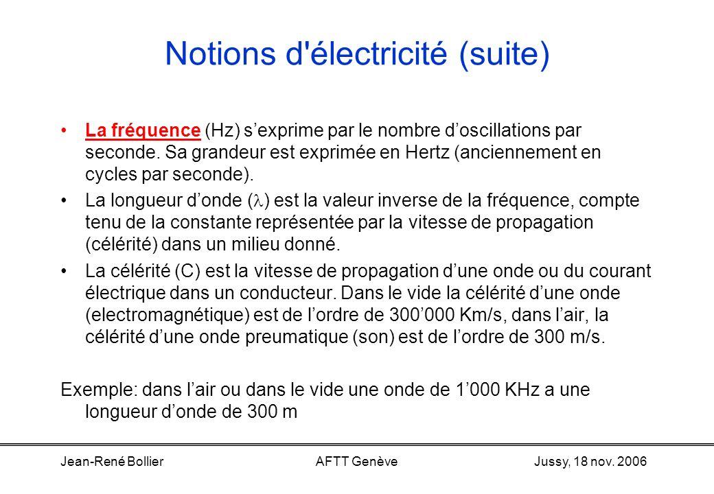 Jussy, 18 nov. 2006Jean-René BollierAFTT Genève Notions d'électricité (suite) L'impédance (Z) est la caractéristique de s'opposer au passage d'un cour
