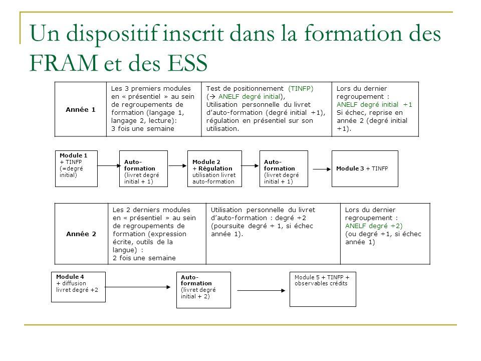 Un dispositif inscrit dans la formation des FRAM et des ESS Module 1 + TINFP (=degré initial) Auto- formation (livret degré initial + 1) Module 2 + Ré