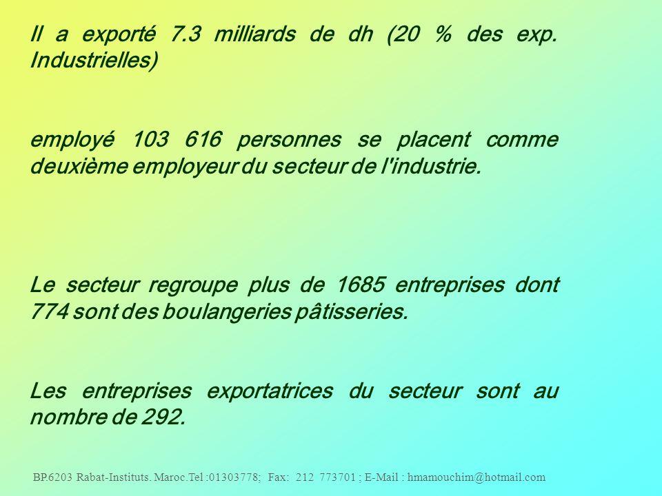 BP.6203 Rabat-Instituts.
