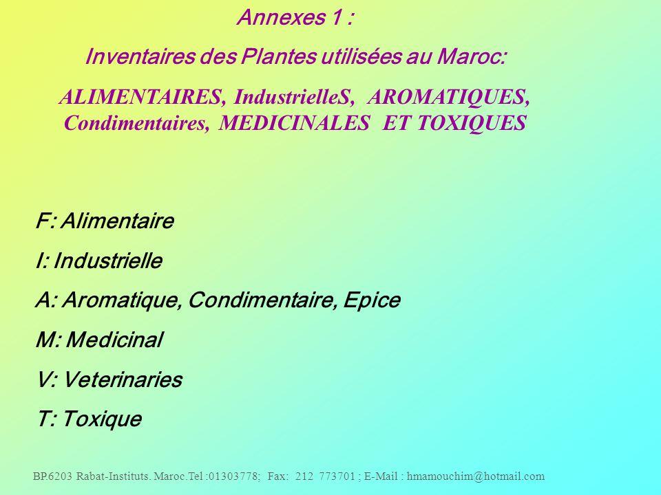 BP.6203 Rabat-Instituts. Maroc.Tel :01303778; Fax: 212 773701 ; E-Mail : hmamouchim@hotmail.com Annexes 1 : Inventaires des Plantes utilisées au Maroc