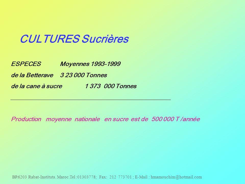 BP.6203 Rabat-Instituts. Maroc.Tel :01303778; Fax: 212 773701 ; E-Mail : hmamouchim@hotmail.com CULTURES Sucrières ESPECESMoyennes 1993-1999 de la Bet