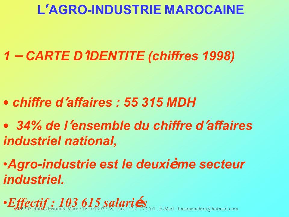 BP.6203 Rabat-Instituts. Maroc.Tel :01303778; Fax: 212 773701 ; E-Mail : hmamouchim@hotmail.com L AGRO-INDUSTRIE MAROCAINE 1 – CARTE D IDENTITE (chiff