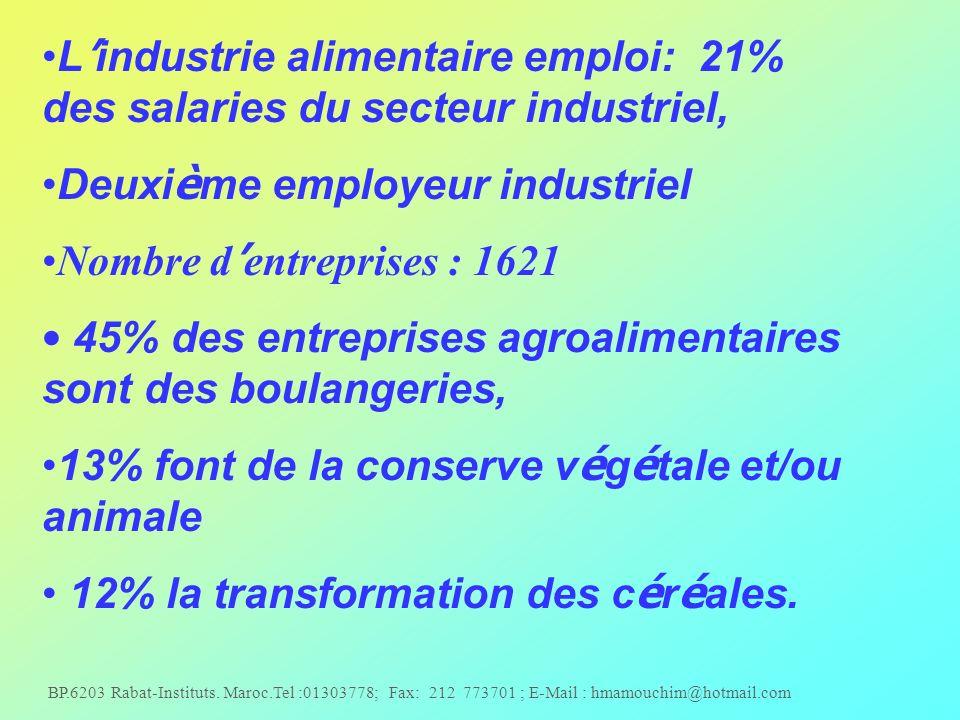 BP.6203 Rabat-Instituts. Maroc.Tel :01303778; Fax: 212 773701 ; E-Mail : hmamouchim@hotmail.com L industrie alimentaire emploi: 21% des salaries du se