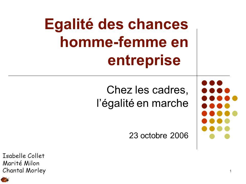 1 Egalité des chances homme-femme en entreprise Chez les cadres, légalité en marche 23 octobre 2006 Isabelle Collet Marité Milon Chantal Morley