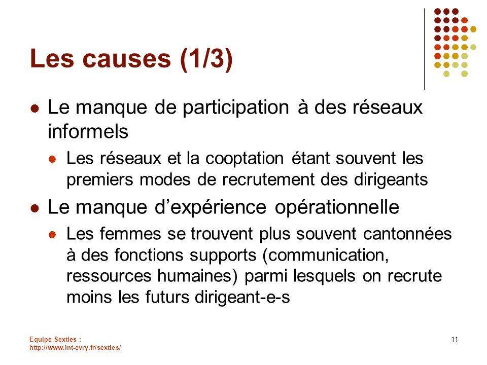 Equipe Sexties : http://www.int-evry.fr/sexties/ 11 Les causes (1/3) Le manque de participation à des réseaux informels Les réseaux et la cooptation é