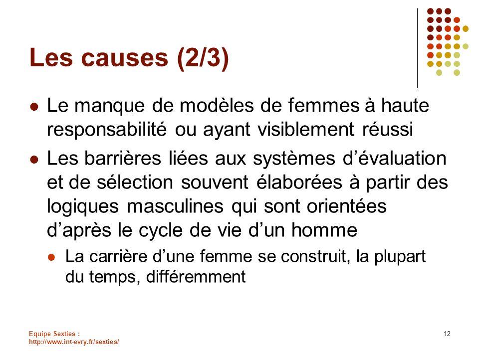 Equipe Sexties : http://www.int-evry.fr/sexties/ 12 Les causes (2/3) Le manque de modèles de femmes à haute responsabilité ou ayant visiblement réussi