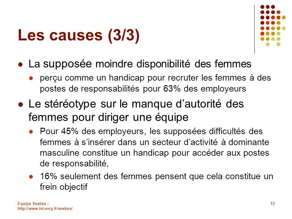 Equipe Sexties : http://www.int-evry.fr/sexties/ 13 Les causes (3/3) La supposée moindre disponibilité des femmes perçu comme un handicap pour recrute