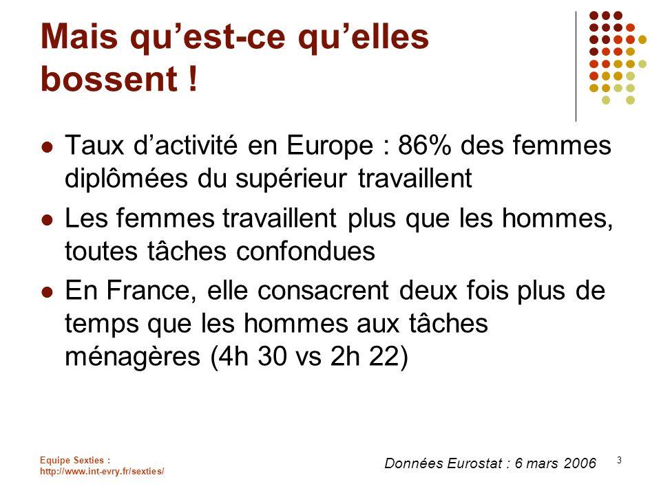 Equipe Sexties : http://www.int-evry.fr/sexties/ 3 Mais quest-ce quelles bossent ! Taux dactivité en Europe : 86% des femmes diplômées du supérieur tr