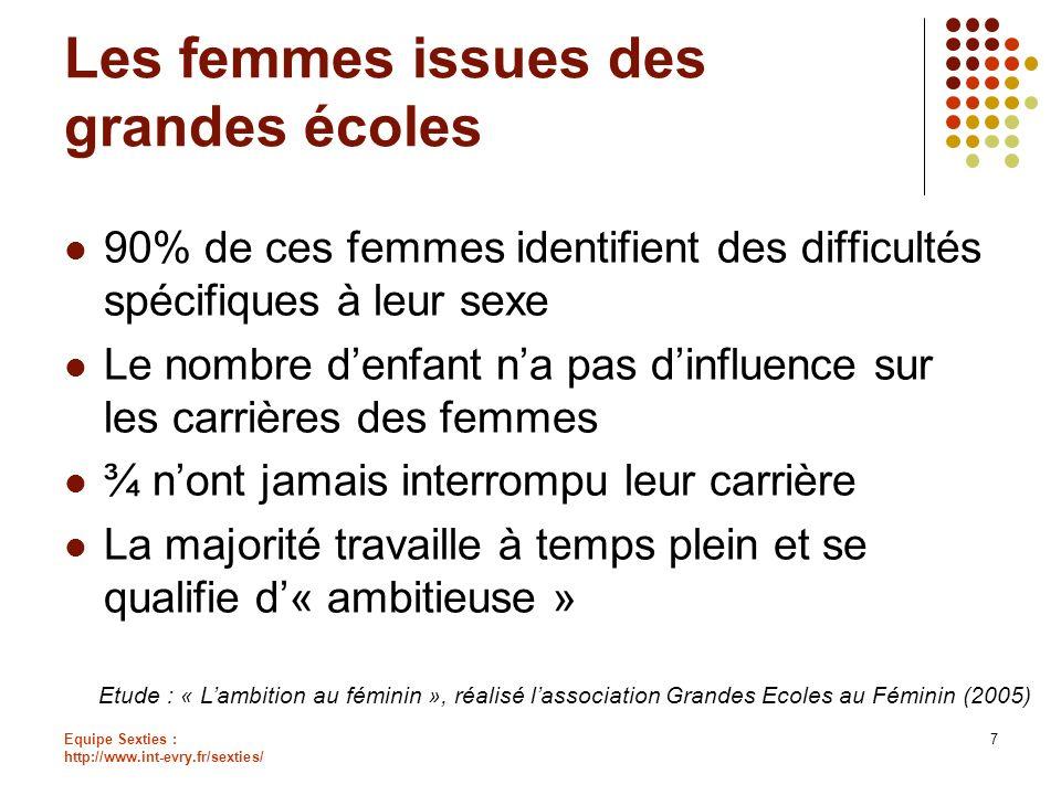Equipe Sexties : http://www.int-evry.fr/sexties/ 7 Les femmes issues des grandes écoles 90% de ces femmes identifient des difficultés spécifiques à le