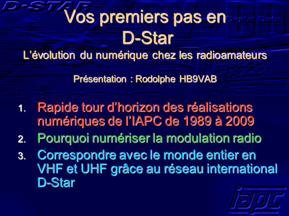 Interfaces des données D-STAR PACKET RADIO Interface données DV: RS-232 (3 fils) ou USB 1.0 DD: Ethernet / RJ-45 RS-232 Modulation Radio D-STAR packet format et modulation 0.5GMSK = 9600bds/2 = 4800bps Gaussian Minimum Shift Keying système en modulation de fréquence à enveloppe constante LS: AX.25,modulation Bell 202 HS: AX.25 modulation G3RUH Réseau et transport DV: Transparent point-à-point (correction derreur CRC) DD: TCP/IP AX.25 ou TCP/IP