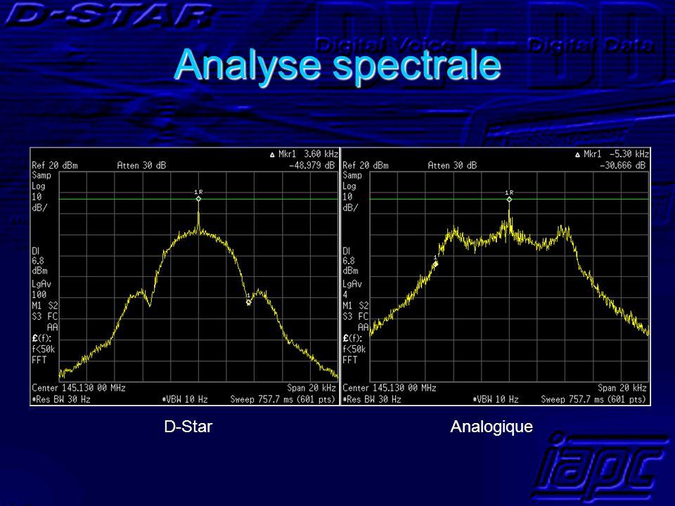 Analyse spectrale D-StarAnalogique