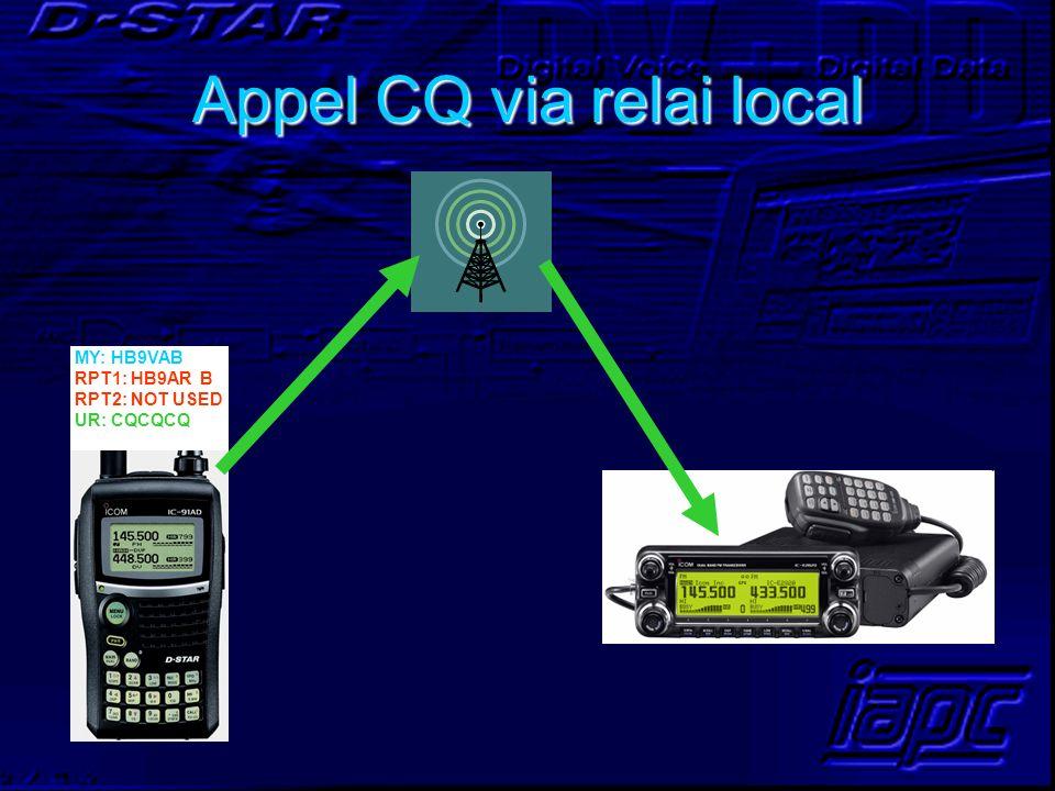 Appel CQ via relai local MY: HB9VAB RPT1: HB9AR B RPT2: NOT USED UR: CQCQCQ