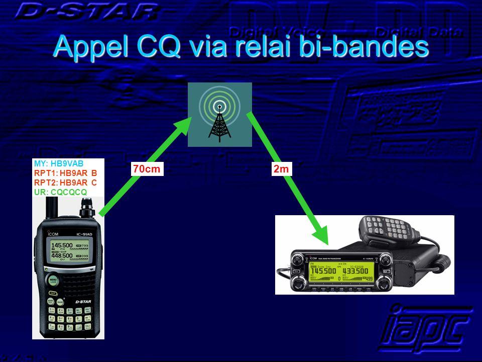 Appel CQ via relai bi-bandes MY: HB9VAB RPT1: HB9AR B RPT2: HB9AR C UR: CQCQCQ 2m70cm
