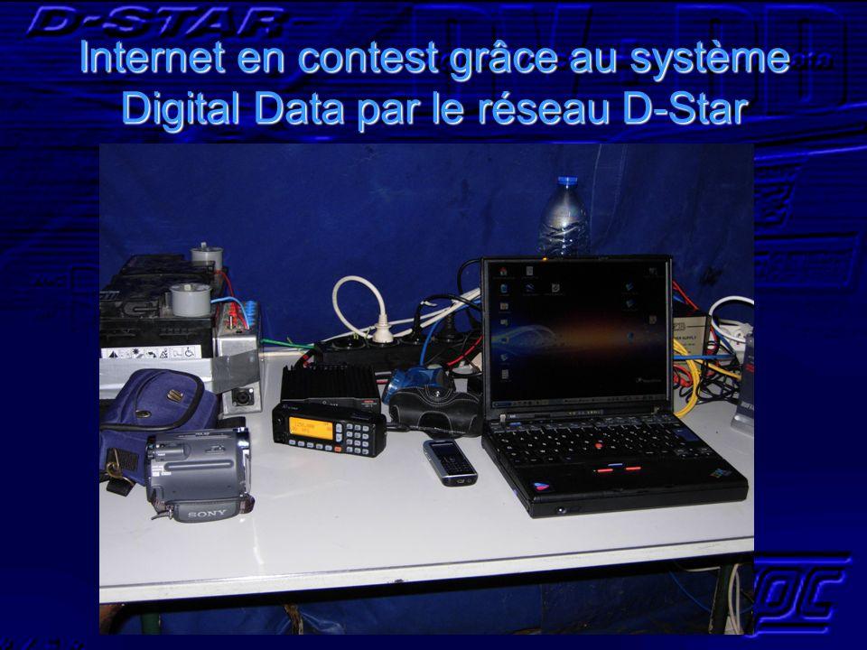 Internet en contest grâce au système Digital Data par le réseau D-Star