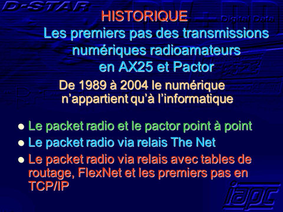 HISTORIQUE Les premiers pas des transmissions numériques radioamateurs en AX25 et Pactor De 1989 à 2004 le numérique nappartient quà linformatique Le