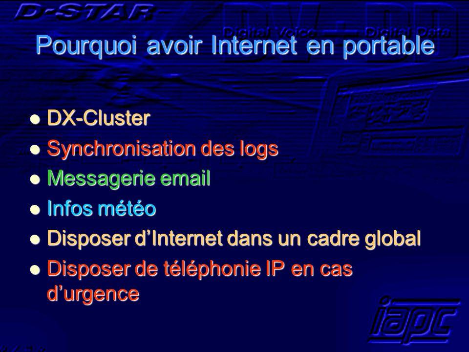 Pourquoi avoir Internet en portable DX-Cluster DX-Cluster Synchronisation des logs Synchronisation des logs Messagerie email Messagerie email Infos mé