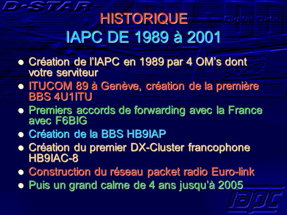 HISTORIQUE IAPC DE 1989 à 2001 Création de lIAPC en 1989 par 4 OMs dont votre serviteur Création de lIAPC en 1989 par 4 OMs dont votre serviteur ITUCO
