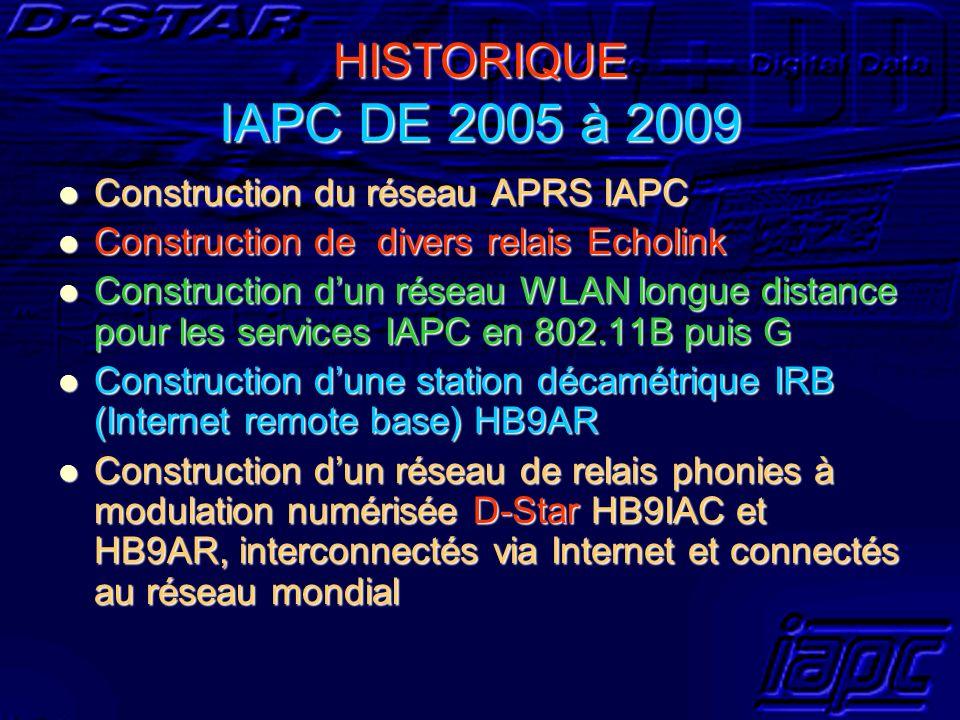 HISTORIQUE IAPC DE 2005 à 2009 Construction du réseau APRS IAPC Construction du réseau APRS IAPC Construction de divers relais Echolink Construction d