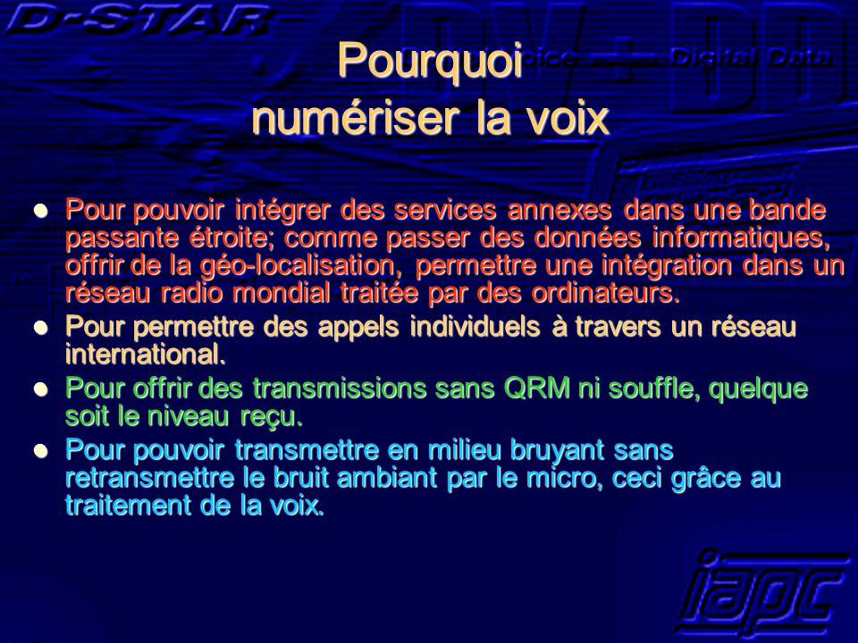 Le matériel radio ICOM
