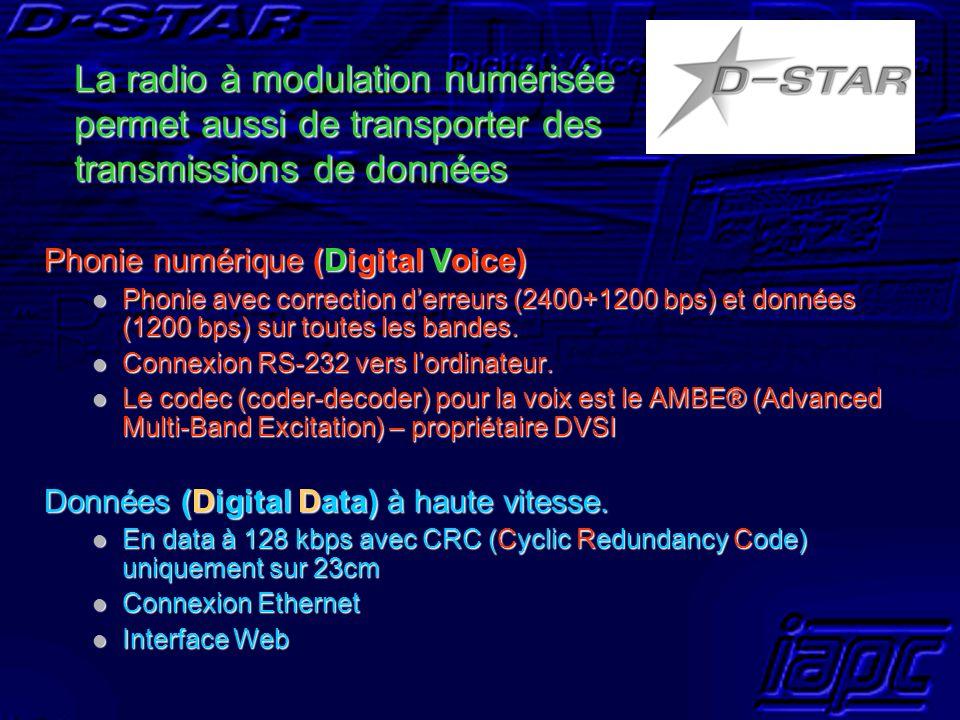 Phonie numérique (Digital Voice) Phonie avec correction derreurs (2400+1200 bps) et données (1200 bps) sur toutes les bandes. Phonie avec correction d