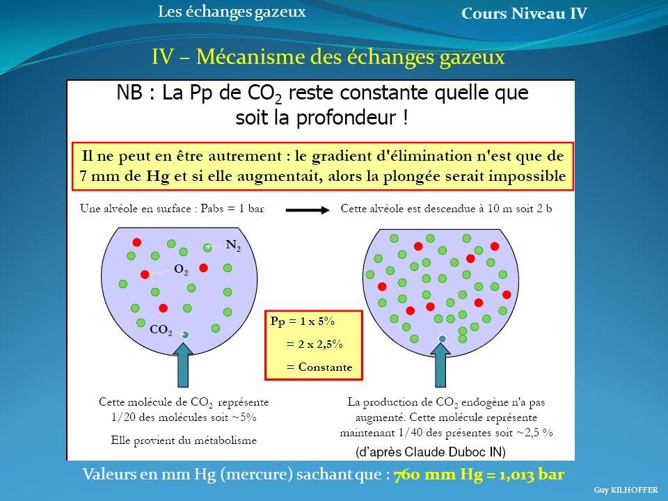 Cours Niveau IV Guy KILHOFFER Les échanges gazeux IV – Mécanisme des échanges gazeux Valeurs en mm Hg (mercure) sachant que : 760 mm Hg = 1,013 bar