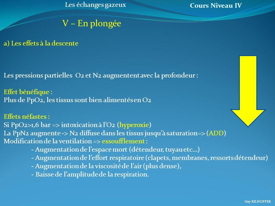 Cours Niveau IV Guy KILHOFFER Les échanges gazeux V – En plongée a) Les effets à la descente Les pressions partielles O2 et N2 augmentent avec la prof