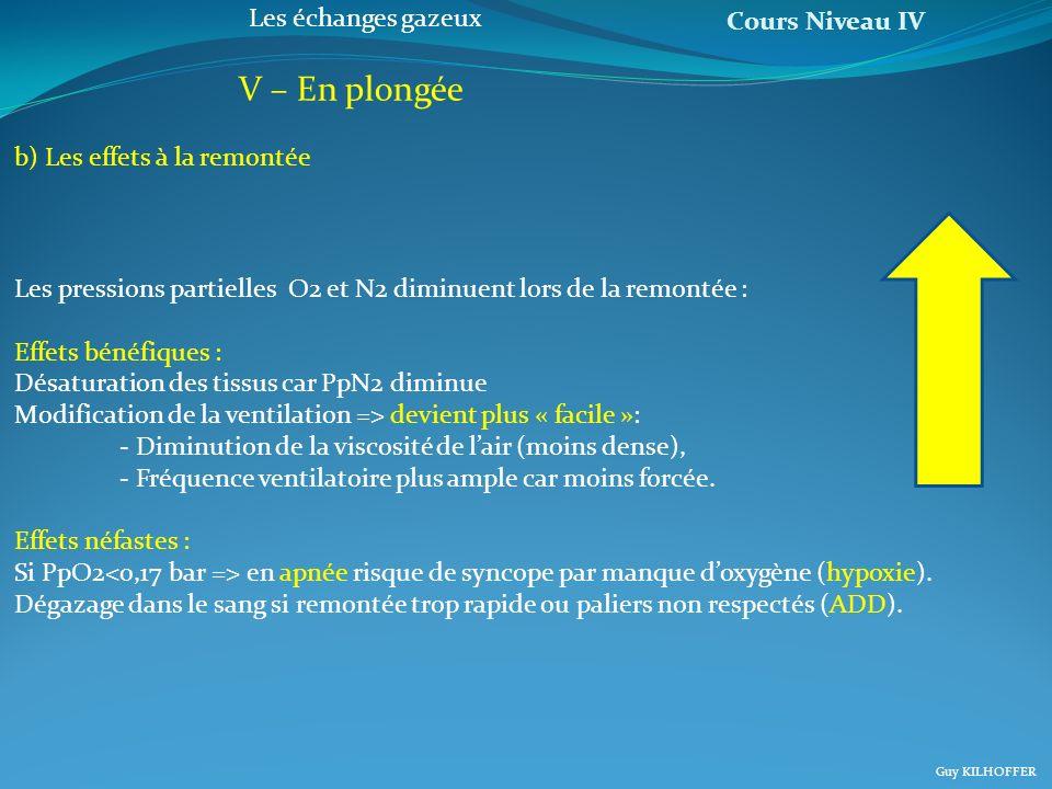 Cours Niveau IV Guy KILHOFFER Les échanges gazeux V – En plongée b) Les effets à la remontée Les pressions partielles O2 et N2 diminuent lors de la re