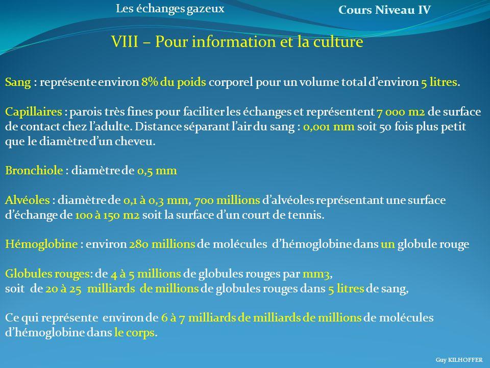 Cours Niveau IV Guy KILHOFFER Les échanges gazeux VIII – Pour information et la culture Sang : représente environ 8% du poids corporel pour un volume