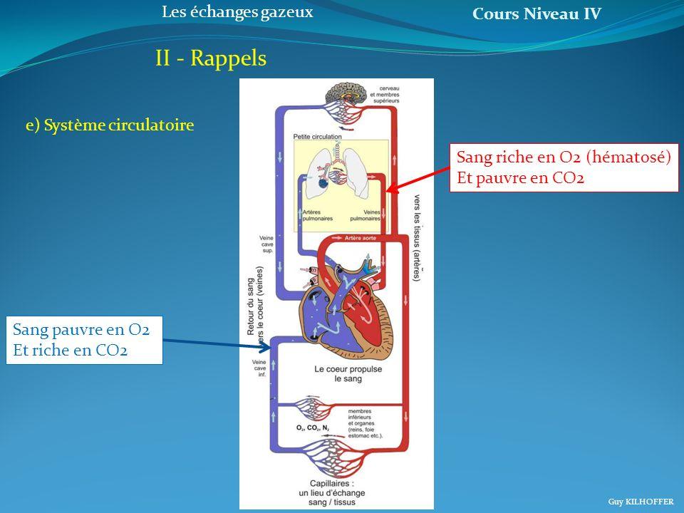 Cours Niveau IV Guy KILHOFFER Les échanges gazeux II - Rappels Sang riche en O2 (hématosé) Et pauvre en CO2 Sang pauvre en O2 Et riche en CO2 e) Systè