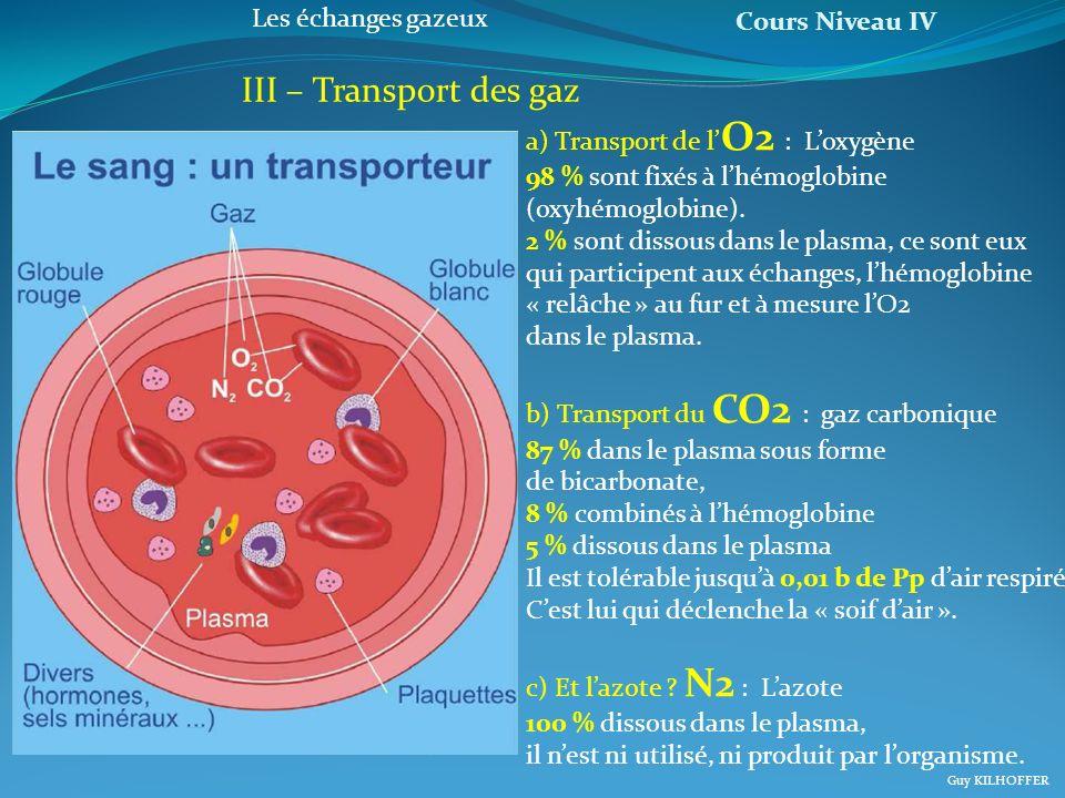 Cours Niveau IV Guy KILHOFFER Les échanges gazeux III – Transport des gaz a) Transport de l O2 : Loxygène 98 % sont fixés à lhémoglobine (oxyhémoglobi