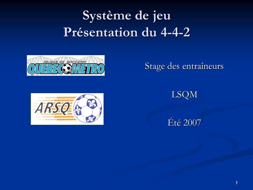 1 Système de jeu Présentation du 4-4-2 Stage des entraîneurs LSQM Été 2007