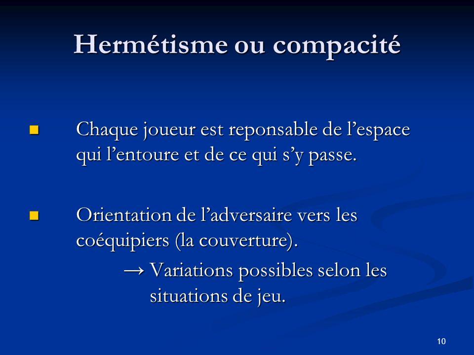 10 Hermétisme ou compacité Chaque joueur est reponsable de lespace qui lentoure et de ce qui sy passe. Chaque joueur est reponsable de lespace qui len