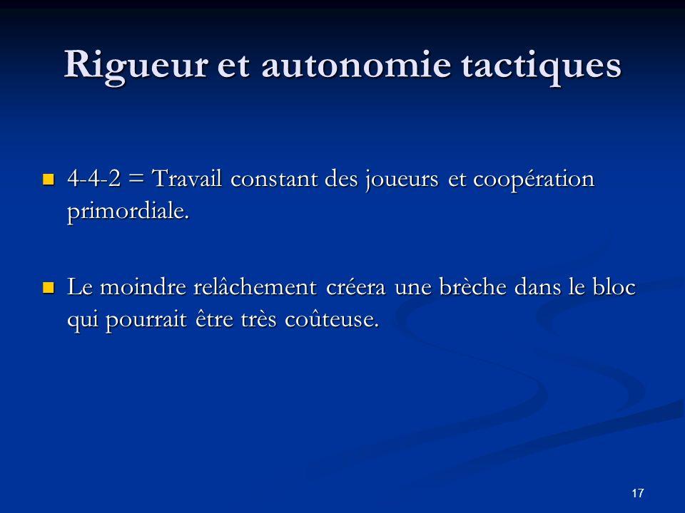 17 Rigueur et autonomie tactiques 4-4-2 = Travail constant des joueurs et coopération primordiale. 4-4-2 = Travail constant des joueurs et coopération