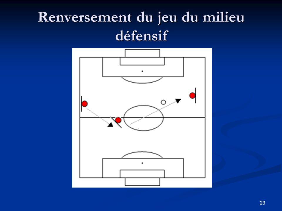 23 Renversement du jeu du milieu défensif