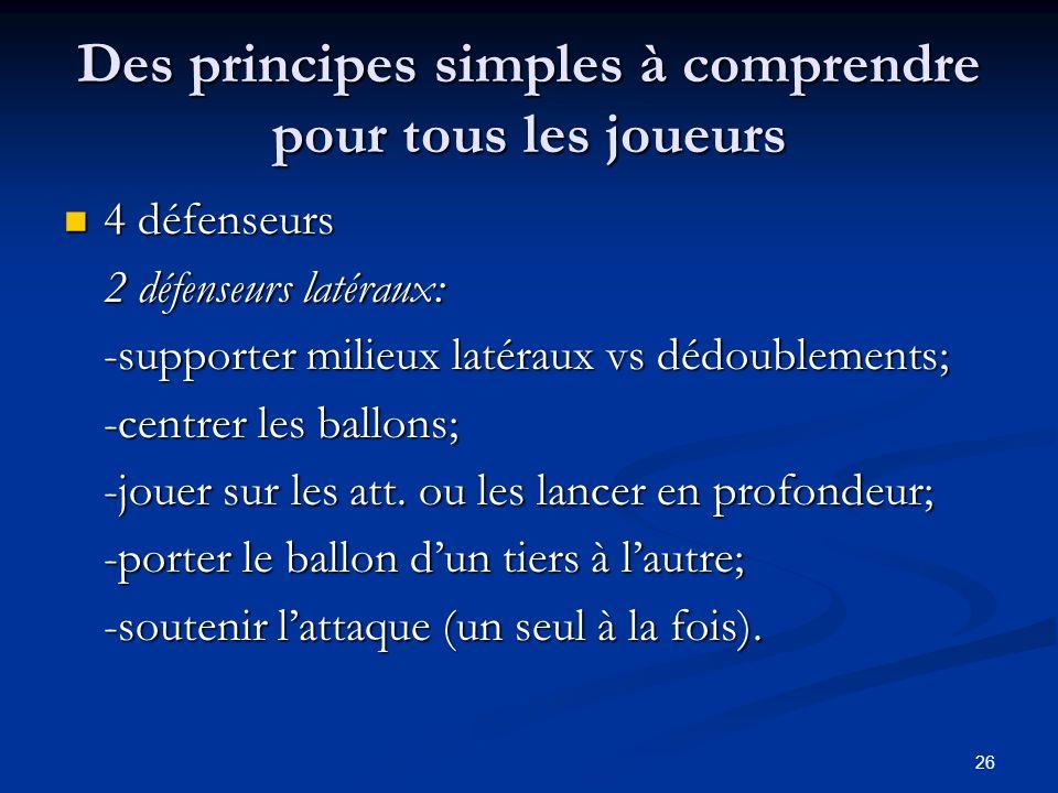 26 Des principes simples à comprendre pour tous les joueurs 4 défenseurs 4 défenseurs 2 défenseurs latéraux: -supporter milieux latéraux vs dédoubleme