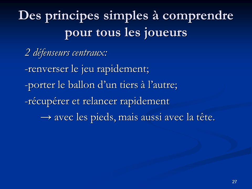 27 Des principes simples à comprendre pour tous les joueurs 2 défenseurs centraux: -renverser le jeu rapidement; -porter le ballon dun tiers à lautre;