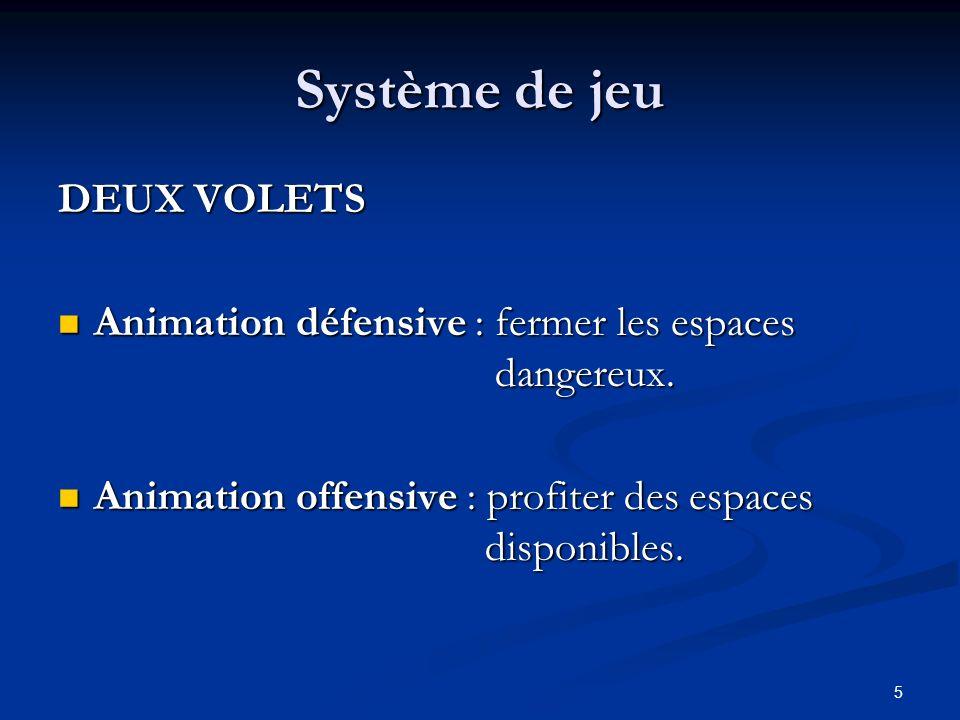 5 Système de jeu DEUX VOLETS Animation défensive : fermer les espaces dangereux. Animation défensive : fermer les espaces dangereux. Animation offensi
