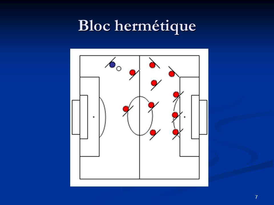 7 Bloc hermétique