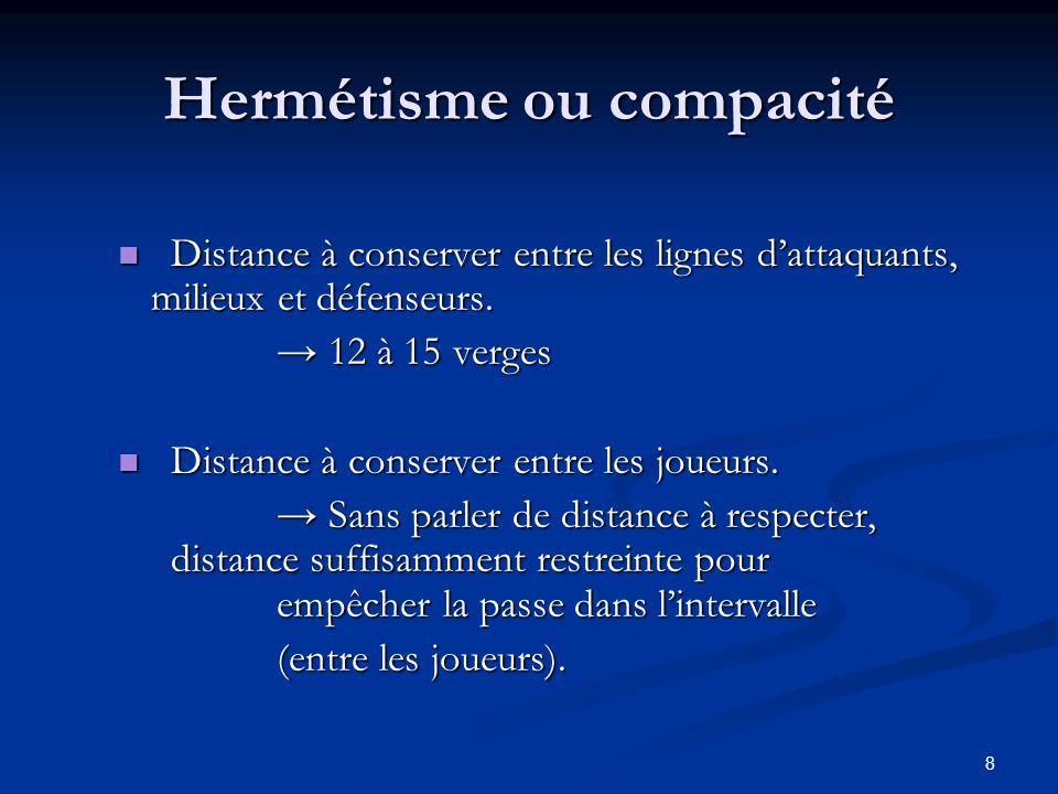 8 Hermétisme ou compacité Distance à conserver entre les lignes dattaquants, milieux et défenseurs. Distance à conserver entre les lignes dattaquants,