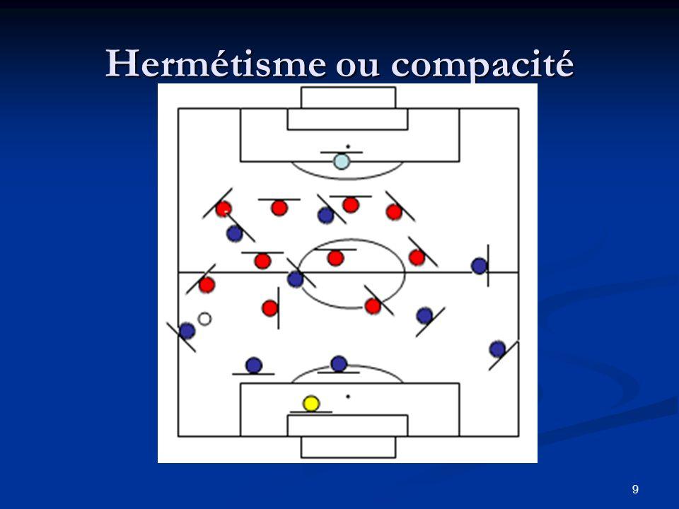 9 Hermétisme ou compacité