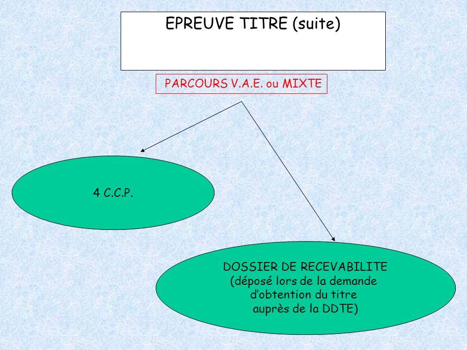 Dossier de formation continue POUR LES PARCOURS DE FORMATION EN CONTINU Résultats des 4 E.F.A. Dossier de preuves dune pratique professionnelle EPREUV