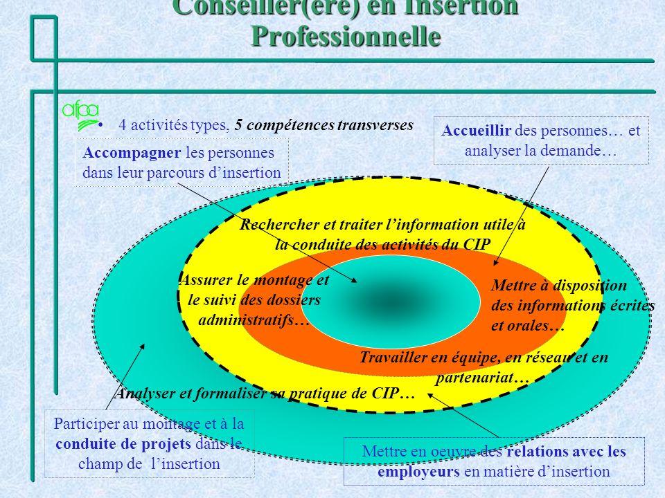 Implantation CIP Basse-Normandie Bretagne Centre Haute-Normandie Ile-de-France Nord-Pas-de-Calais PACA Pays de Loire Poitou-Charente Rhône-Alpes ETSUP