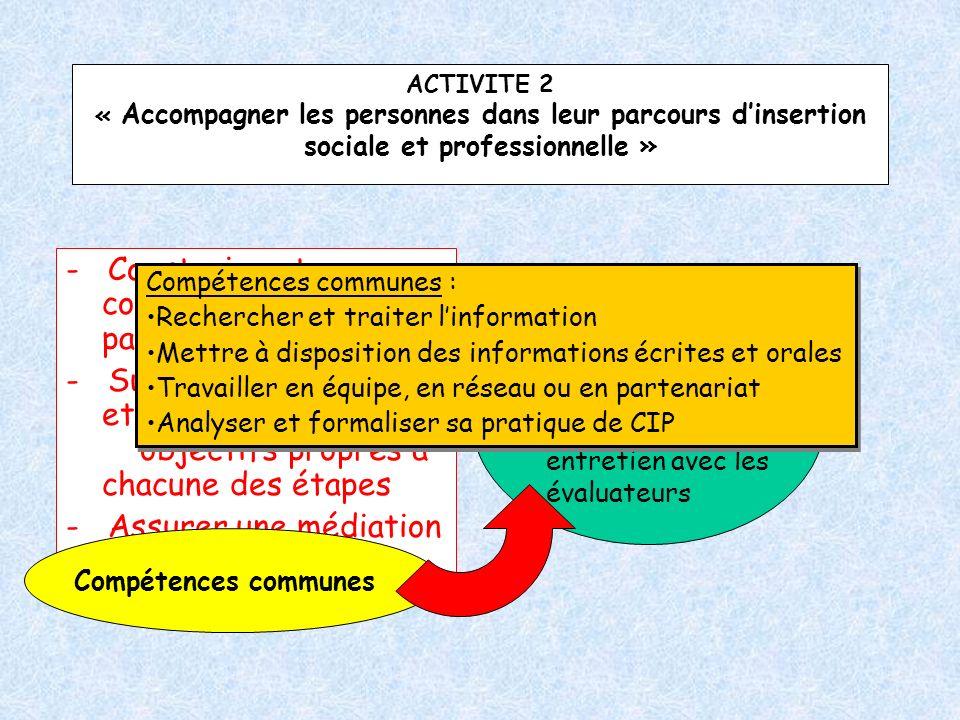 ACTIVITE 1 « Accueillir des personnes en difficulté dinsertion et analyser la demande pour favoriser la démarche daccompagnement » Réguler les comport