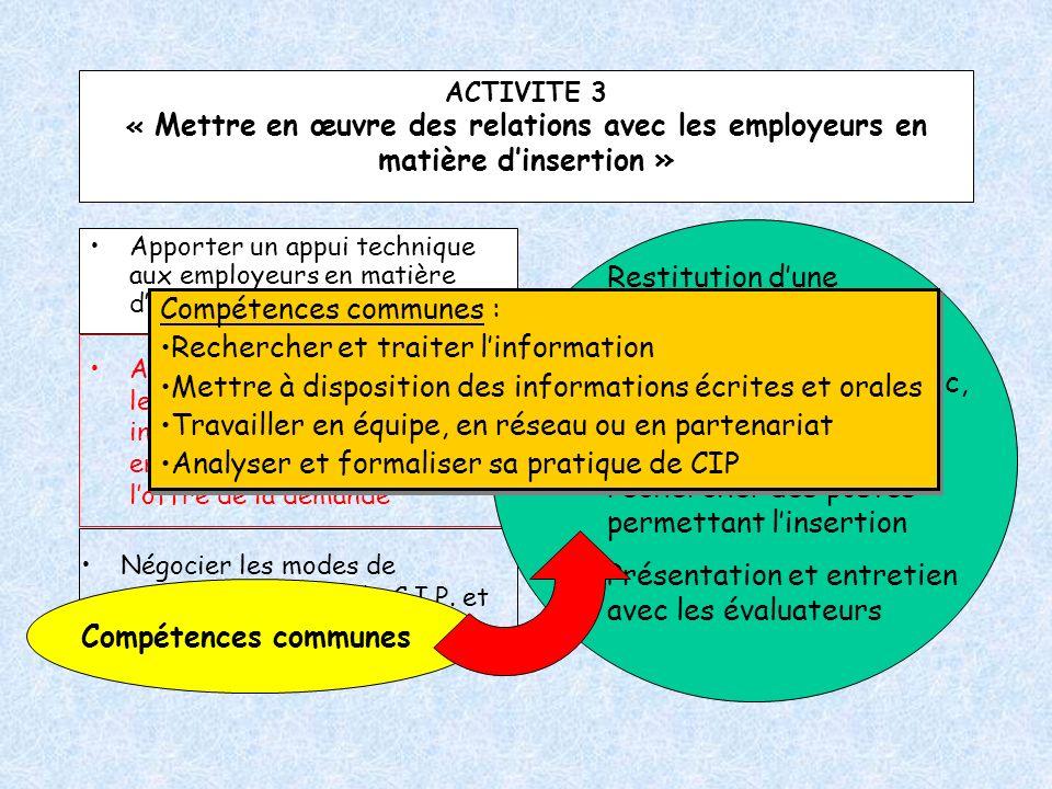 ACTIVITE 2 « Accompagner les personnes dans leur parcours dinsertion sociale et professionnelle » - Construire et contractualiser son parcours - Suivr
