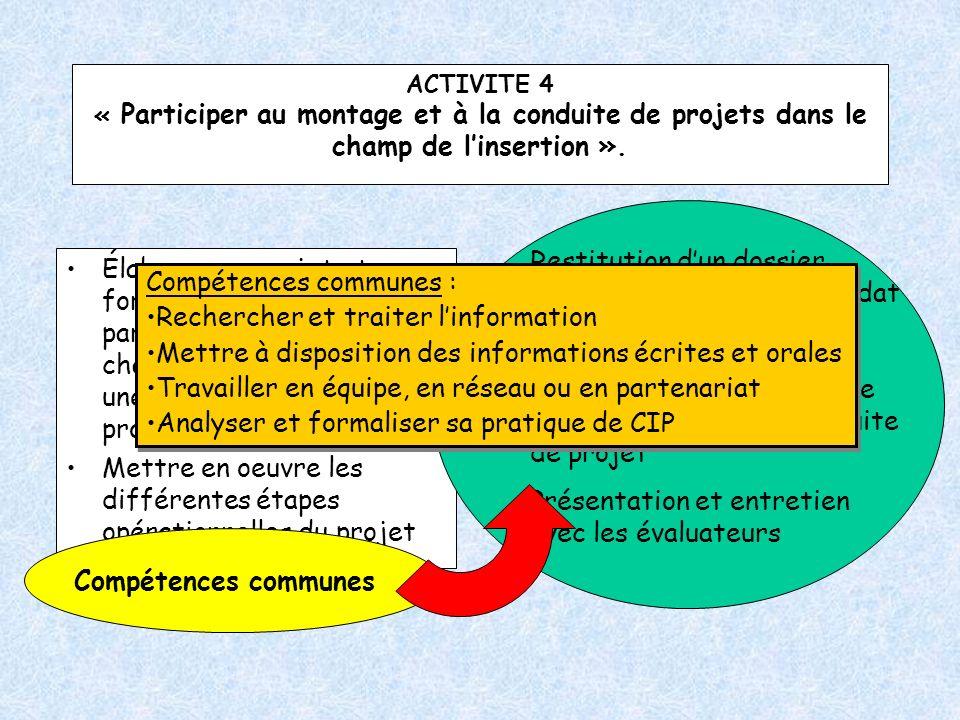 ACTIVITE 4 « Participer au montage et à la conduite de projets dans le champ de linsertion ».