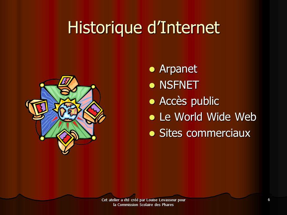 Cet atelier a été créé par Louise Levasseur pour la Commission Scolaire des Phares 16 Historique dInternet Arpanet Arpanet NSFNET NSFNET Accès public Accès public Le World Wide Web Le World Wide Web Sites commerciaux Sites commerciaux