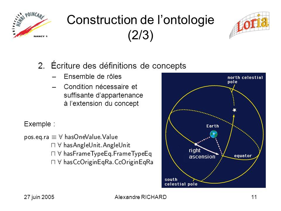 27 juin 2005Alexandre RICHARD11 Construction de lontologie (2/3) 2.Écriture des définitions de concepts –Ensemble de rôles –Condition nécessaire et suffisante dappartenance à lextension du concept Exemple :