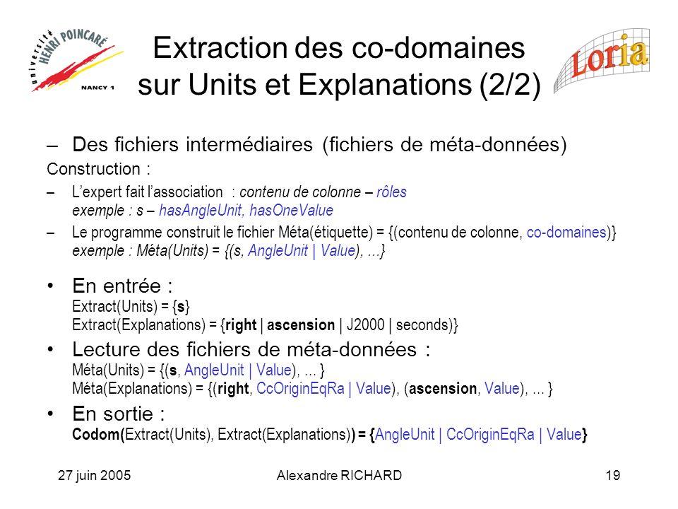 27 juin 2005Alexandre RICHARD19 –Des fichiers intermédiaires (fichiers de méta-données) Construction : –Lexpert fait lassociation : contenu de colonne – rôles exemple : s – hasAngleUnit, hasOneValue –Le programme construit le fichier Méta(étiquette) = {(contenu de colonne, co-domaines)} exemple : Méta(Units) = {(s, AngleUnit | Value),...} En entrée : Extract(Units) = { s } Extract(Explanations) = { right | ascension | J2000 | seconds)} Lecture des fichiers de méta-données : Méta(Units) = {( s, AngleUnit | Value),...